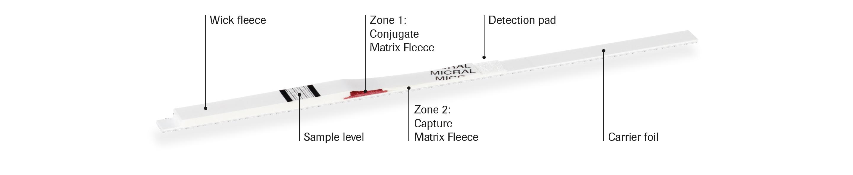 Micral-Test® strip illustration